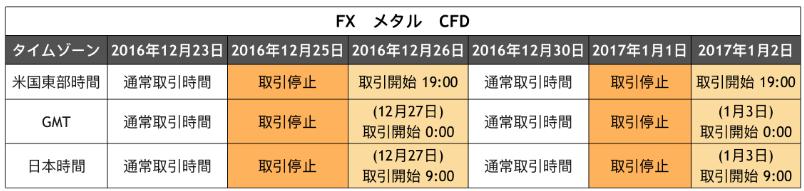 FXDD年末年始の取引時間