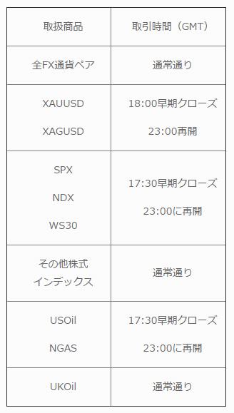 TradersTrustの1/16(火)取引時間