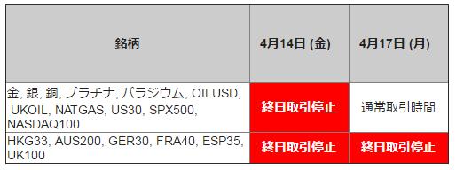FXDDイースター取引時間2017