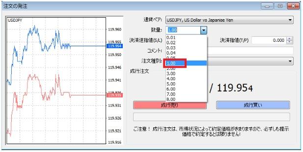 MT4_成行注文方法02