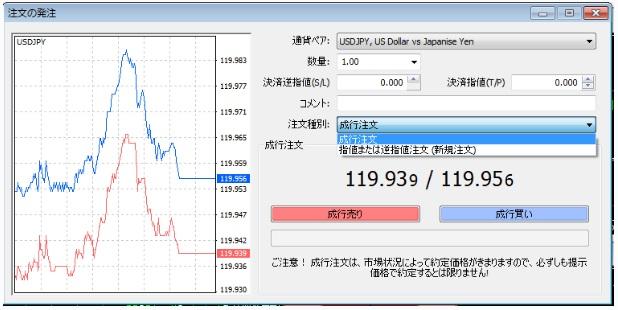 MT4_成行注文方法03
